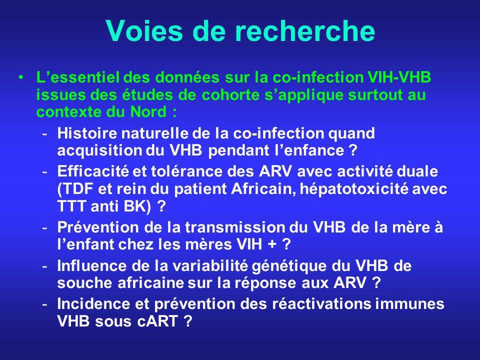 Voies de recherche L'essentiel des données sur la co-infection VIH-VHB issues des études de cohorte s'applique surtout au contexte du Nord :