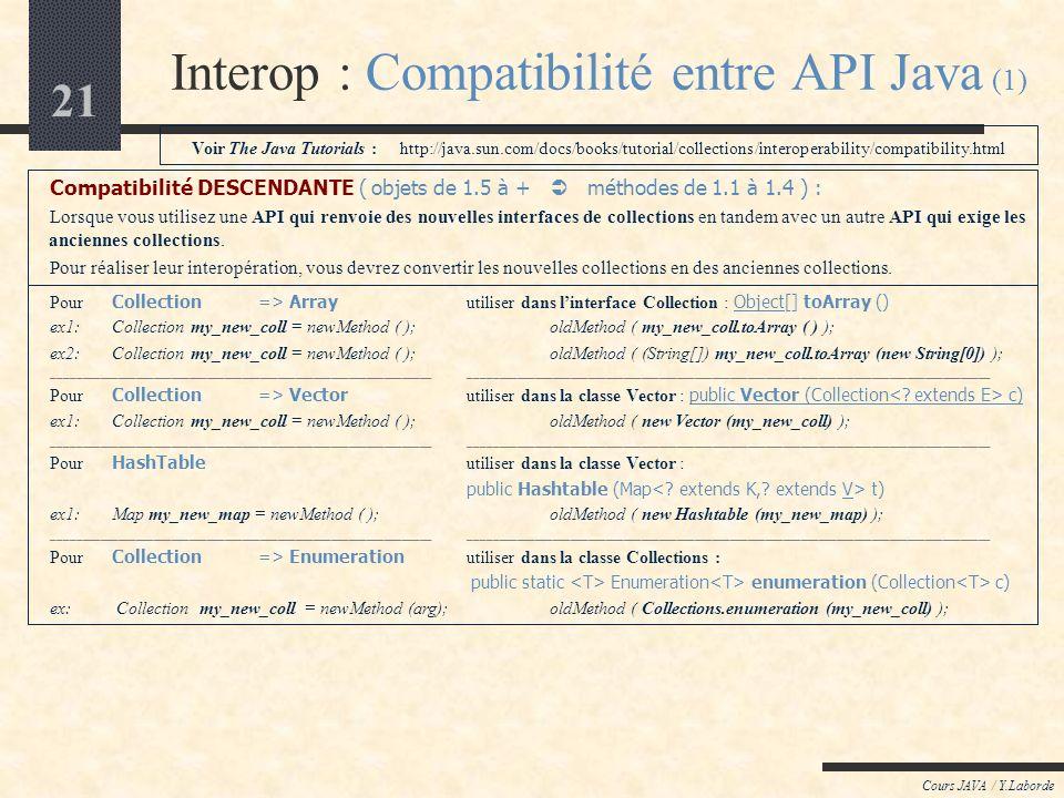 Interop : Compatibilité entre API Java (1)