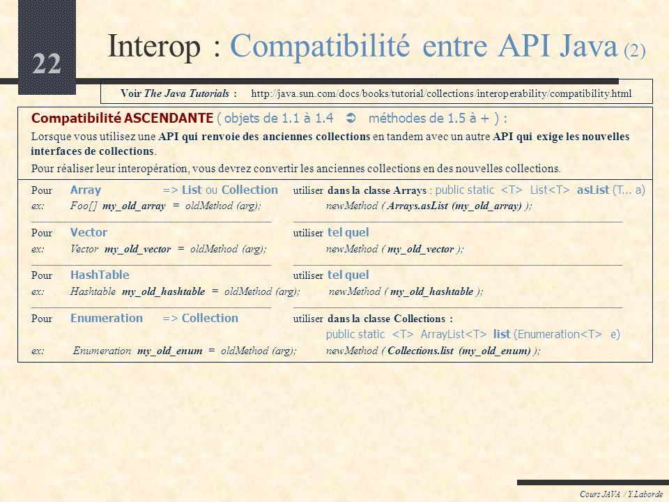 Interop : Compatibilité entre API Java (2)