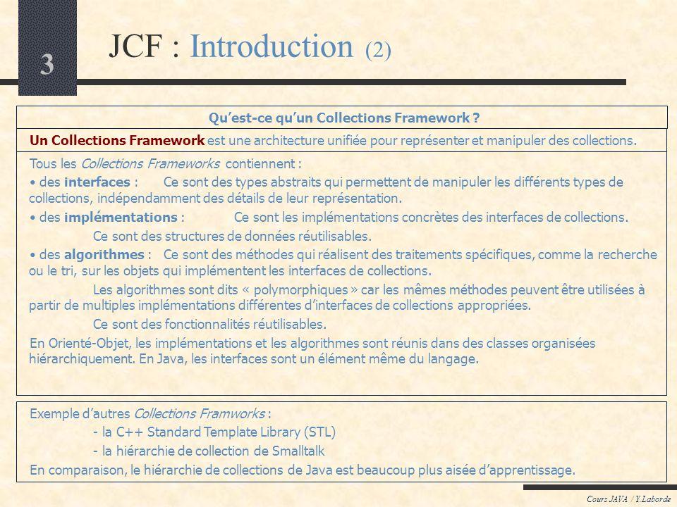 Qu'est-ce qu'un Collections Framework