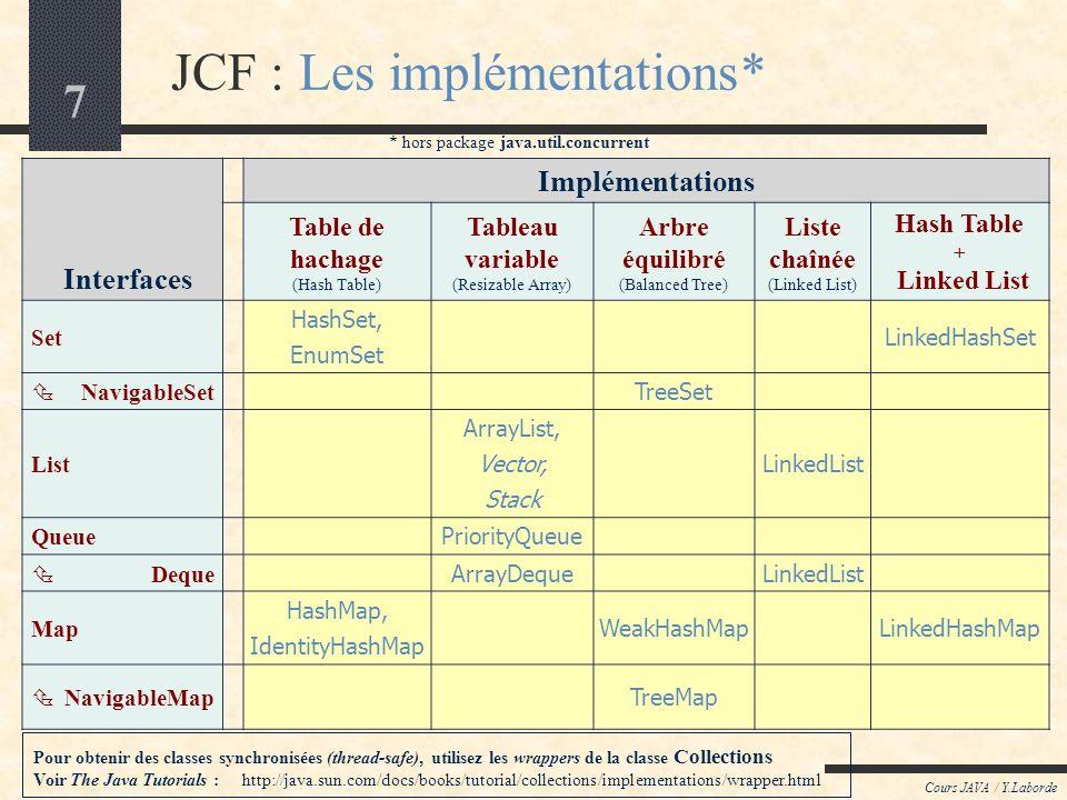 JCF : Les implémentations*