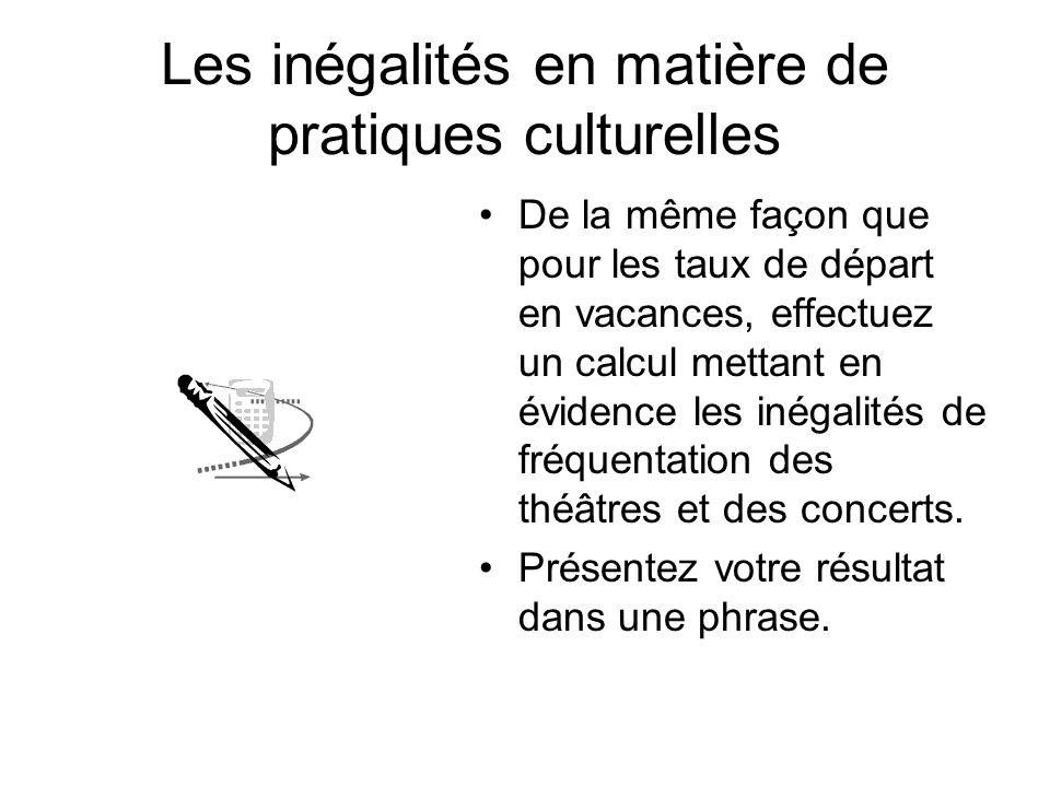 Les inégalités en matière de pratiques culturelles