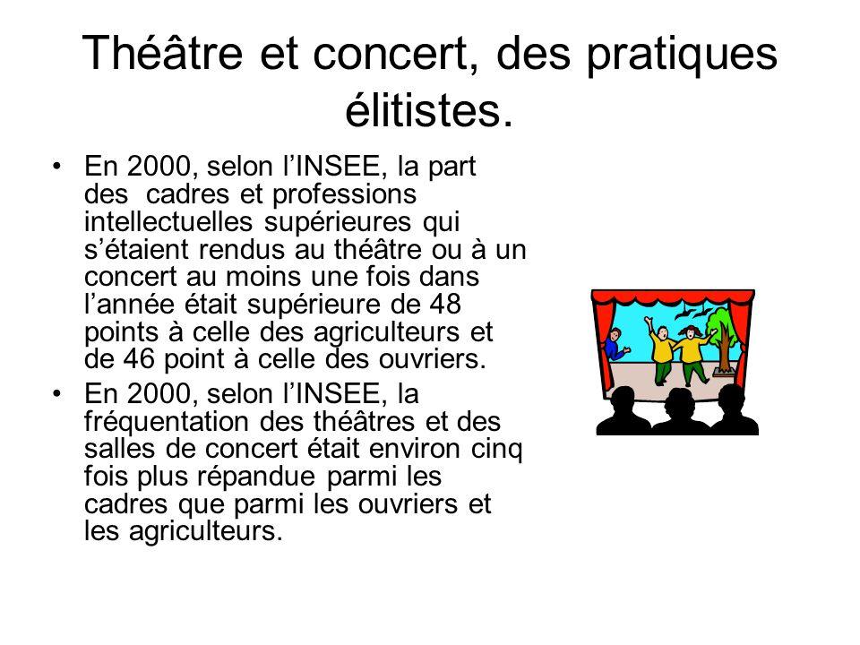 Théâtre et concert, des pratiques élitistes.
