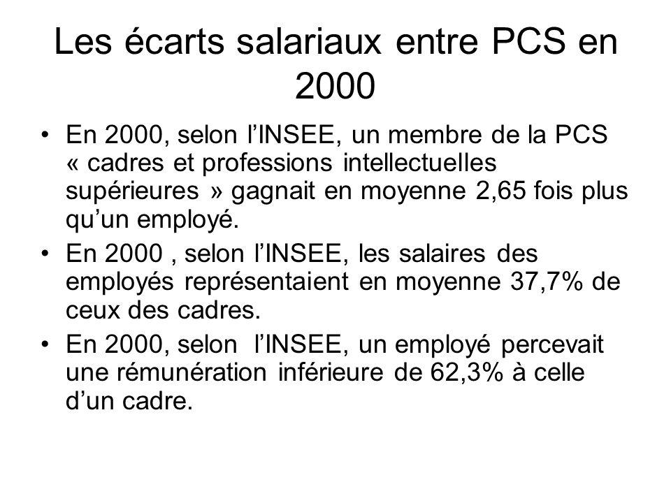 Les écarts salariaux entre PCS en 2000