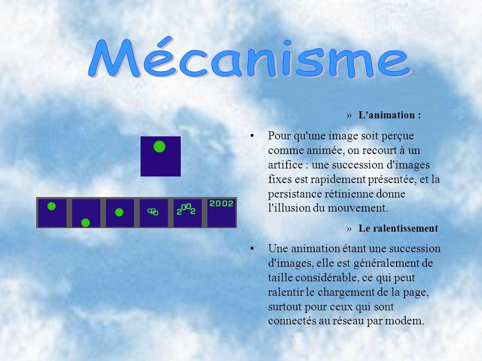Mécanisme L animation :