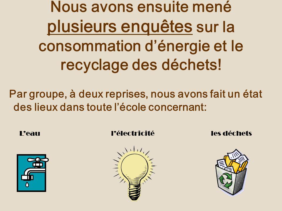 Nous avons ensuite mené plusieurs enquêtes sur la consommation d'énergie et le recyclage des déchets!