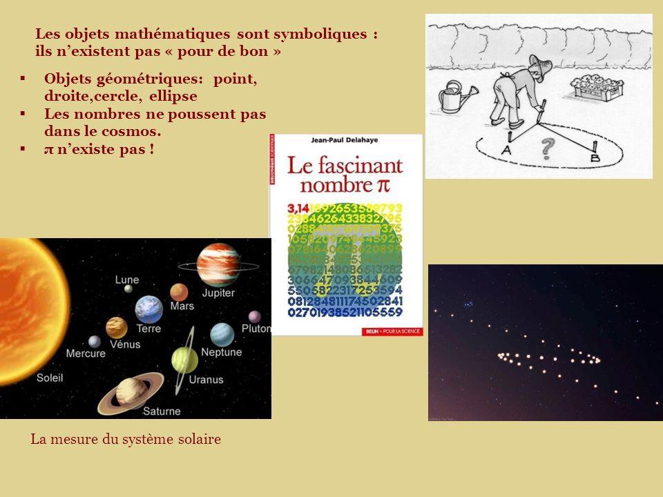 Les objets mathématiques sont symboliques : ils n'existent pas « pour de bon »