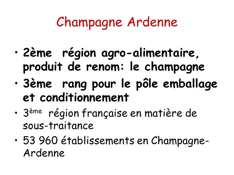 Champagne Ardenne 2ème région agro-alimentaire, produit de renom: le champagne. 3ème rang pour le pôle emballage et conditionnement.