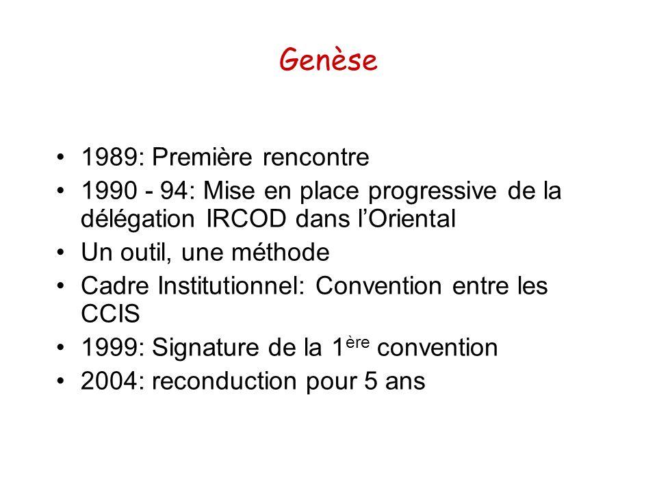 Genèse 1989: Première rencontre