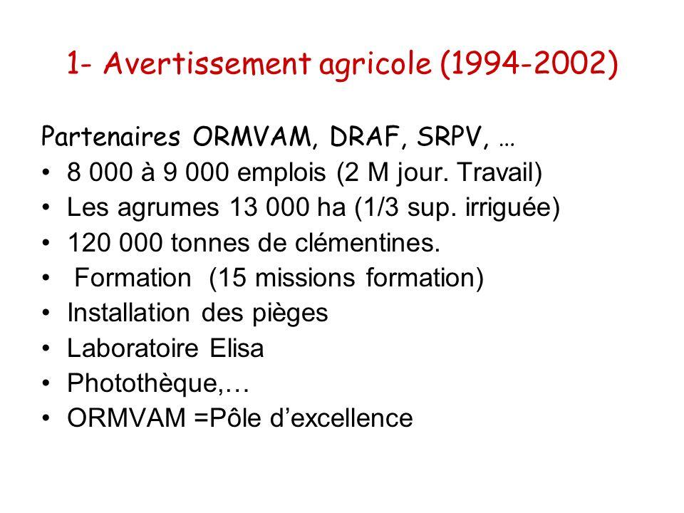 1- Avertissement agricole (1994-2002)