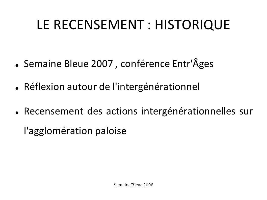 LE RECENSEMENT : HISTORIQUE