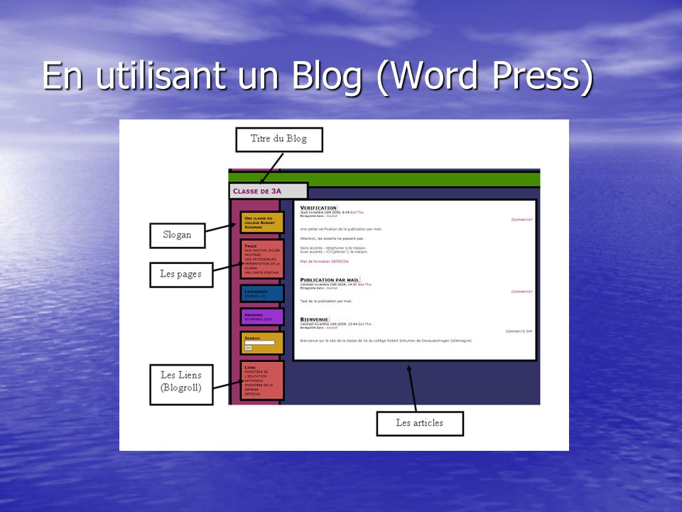 En utilisant un Blog (Word Press)