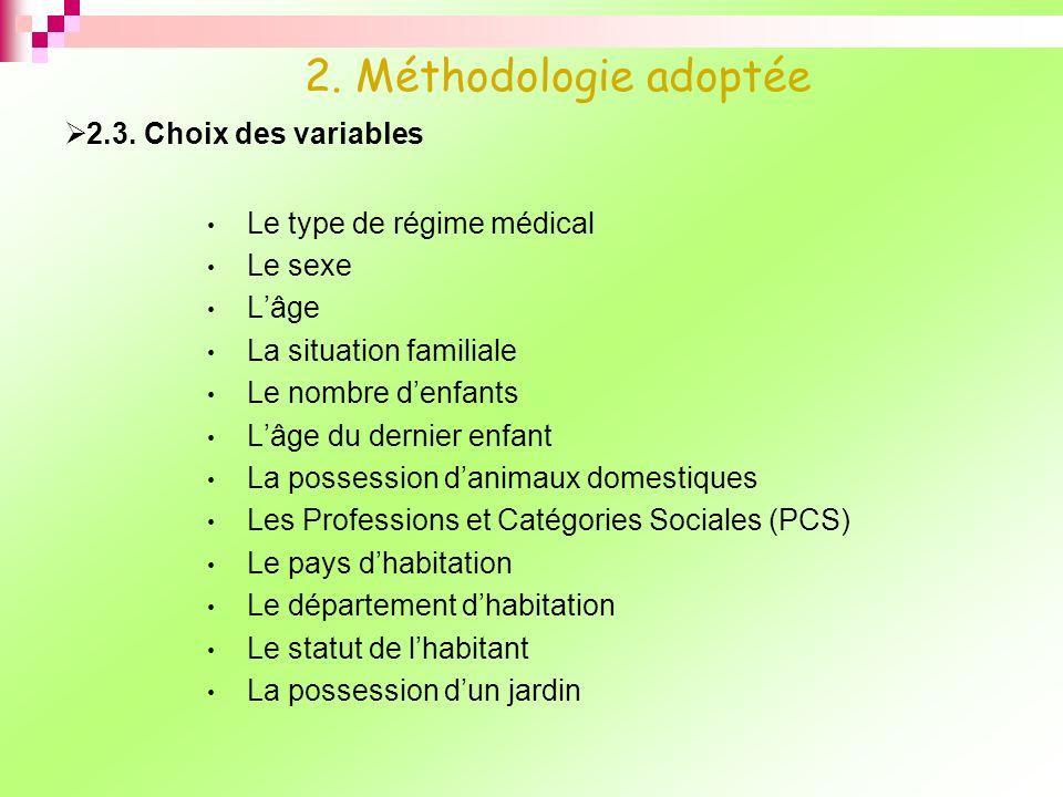 2. Méthodologie adoptée 2.3. Choix des variables