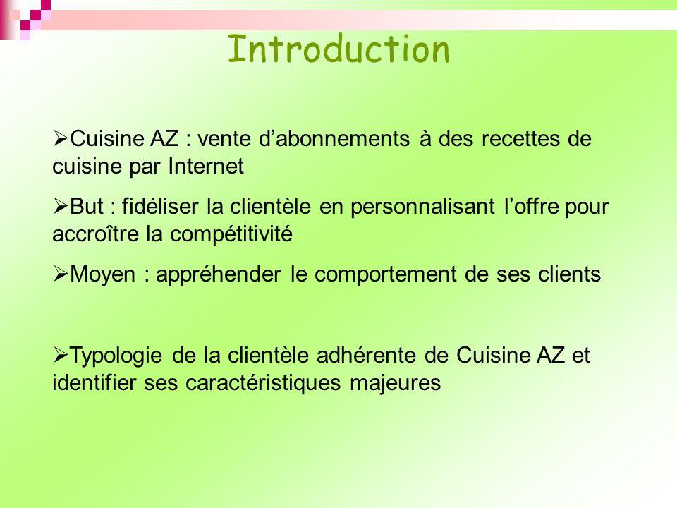 Introduction Cuisine AZ : vente d'abonnements à des recettes de cuisine par Internet.
