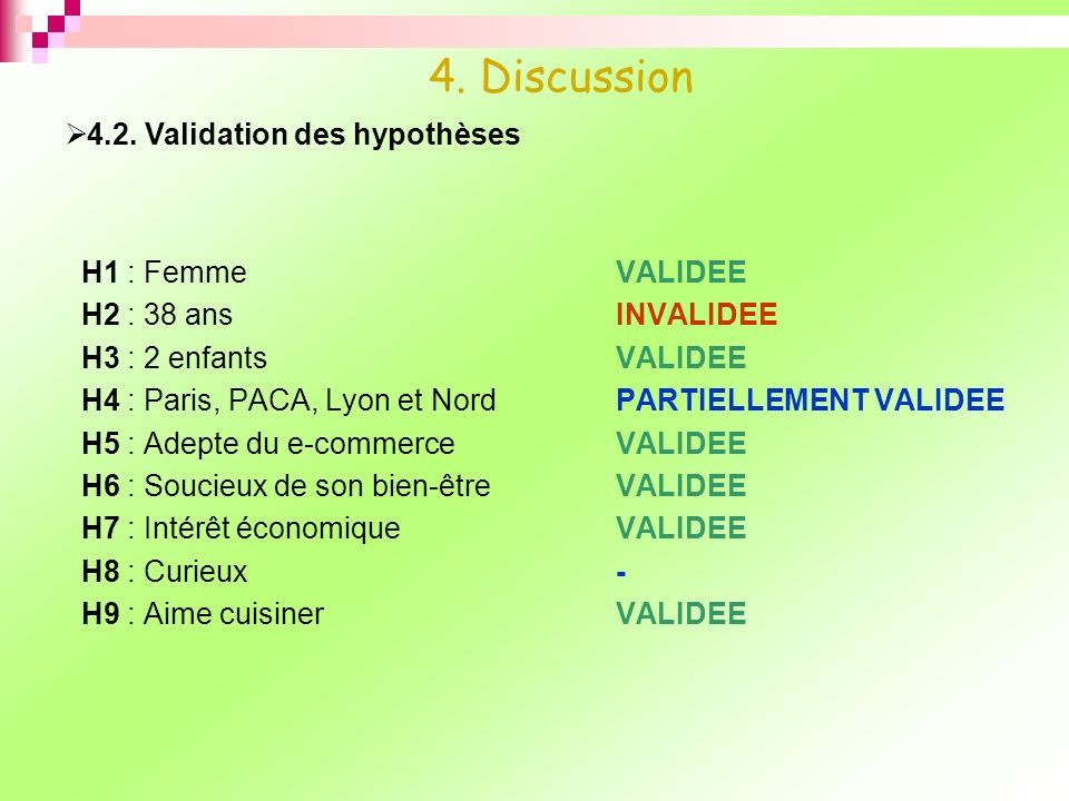 4. Discussion 4.2. Validation des hypothèses H1 : Femme VALIDEE