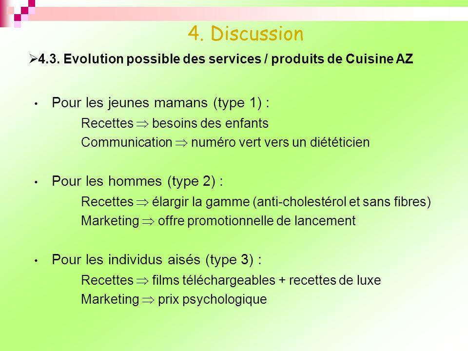 4. Discussion Pour les jeunes mamans (type 1) :