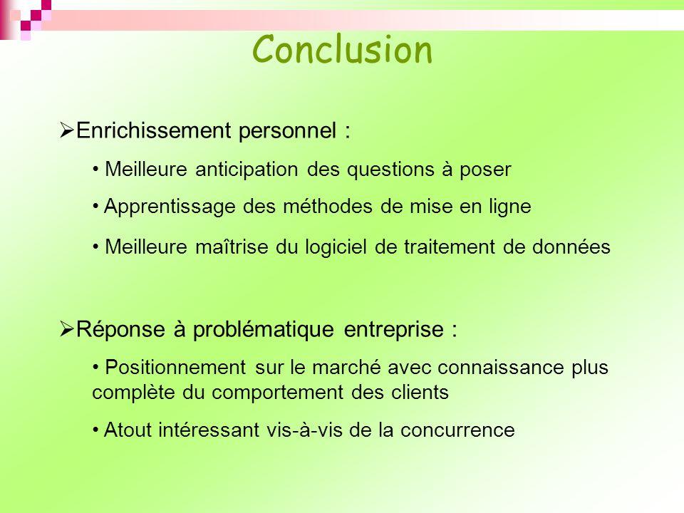 Conclusion Enrichissement personnel :