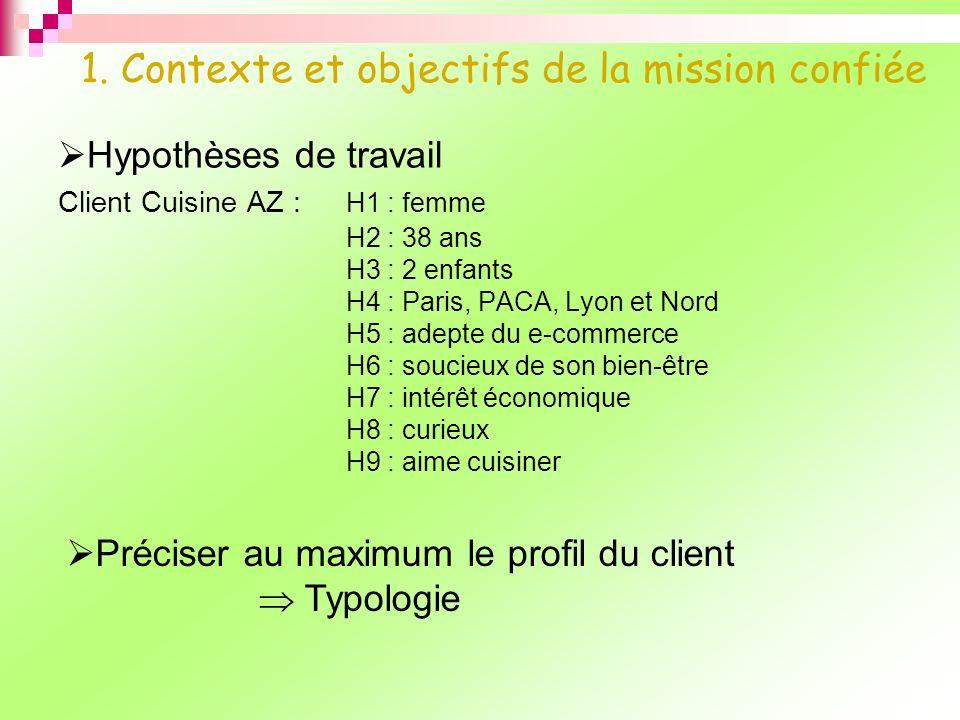 1. Contexte et objectifs de la mission confiée