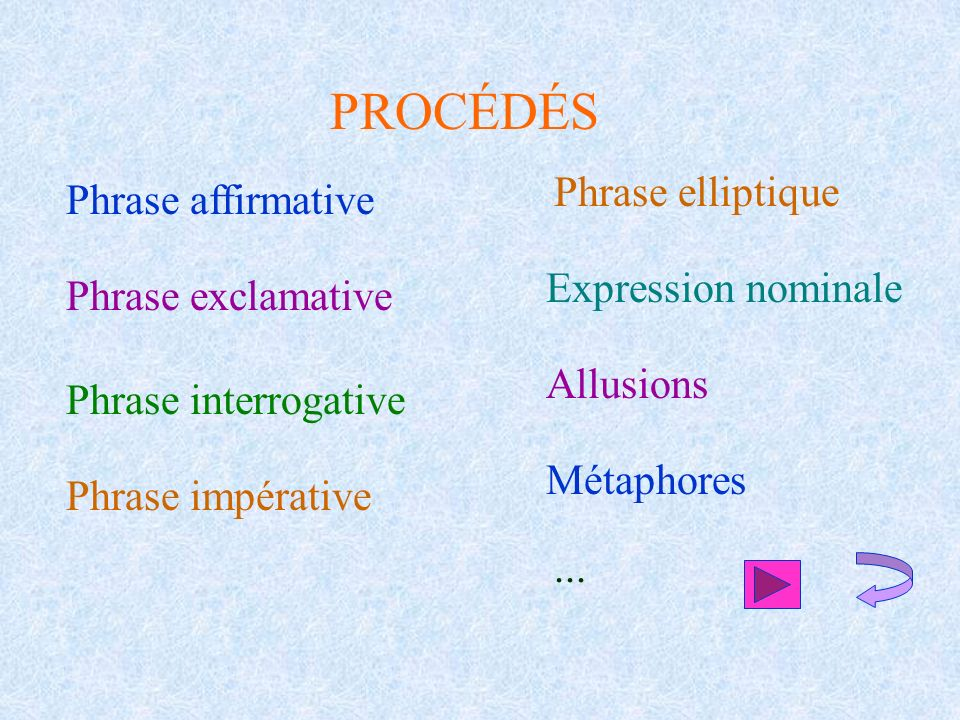 PROCÉDÉS Phrase elliptique Phrase affirmative Expression nominale