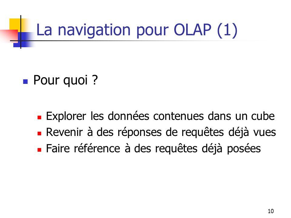 La navigation pour OLAP (1)