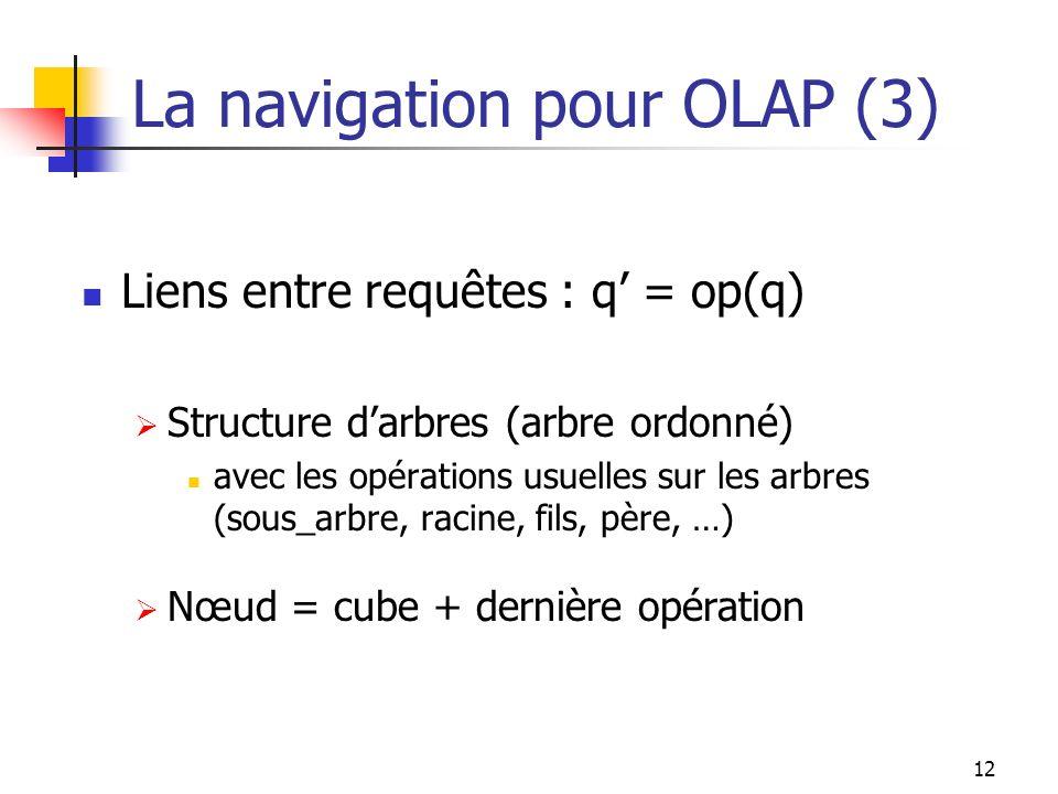 La navigation pour OLAP (3)