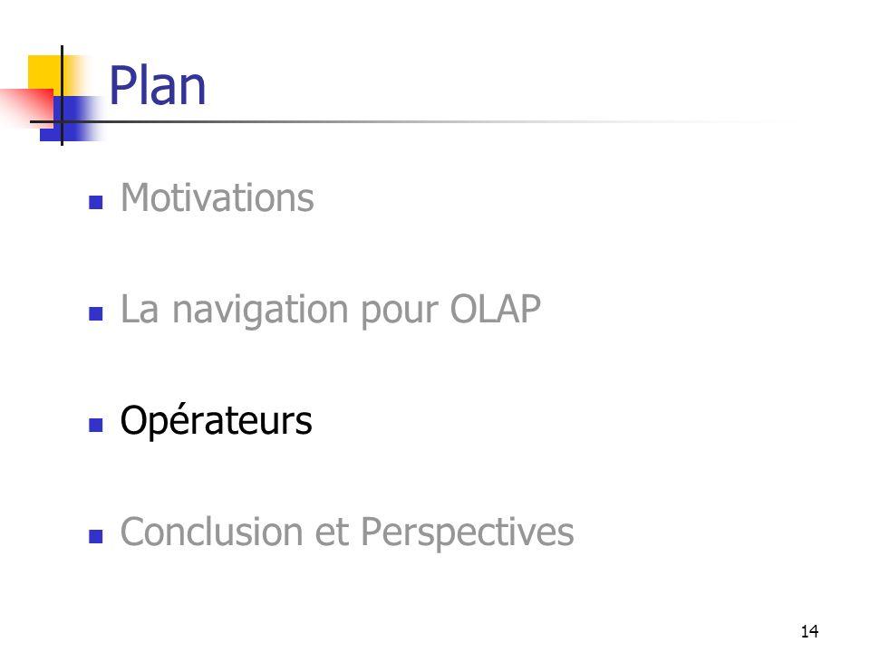 Plan Motivations La navigation pour OLAP Opérateurs