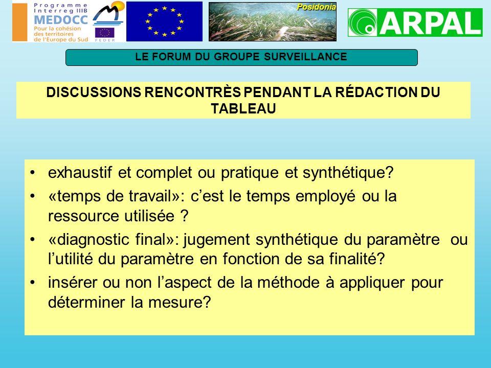 DISCUSSIONS RENCONTRÈS PENDANT LA RÉDACTION DU TABLEAU