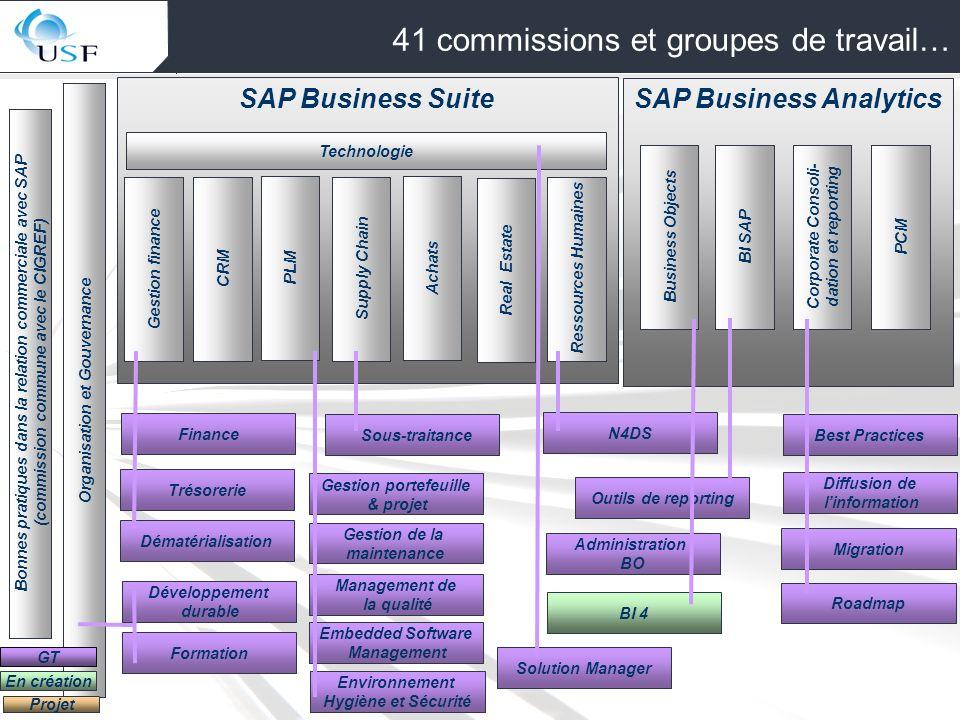 41 commissions et groupes de travail…