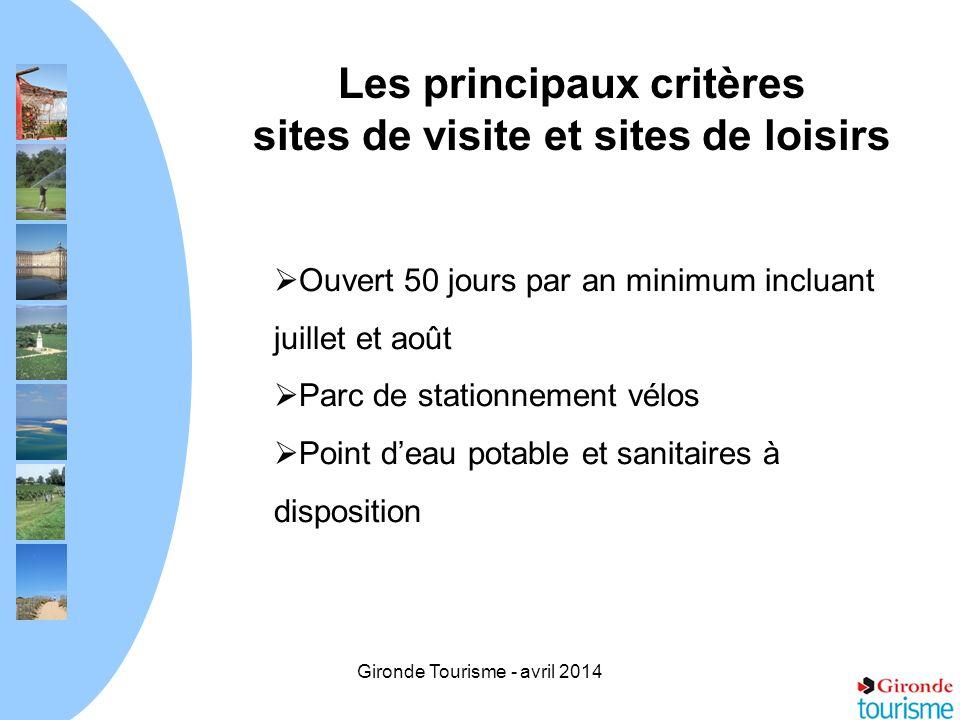 Les principaux critères sites de visite et sites de loisirs