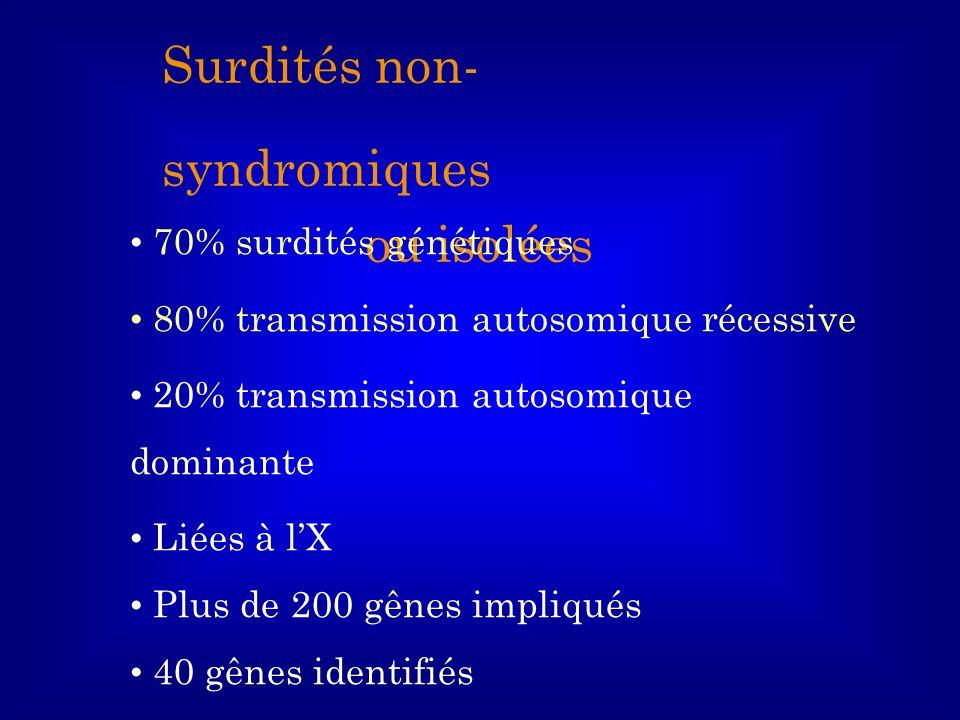 Surdités non-syndromiques