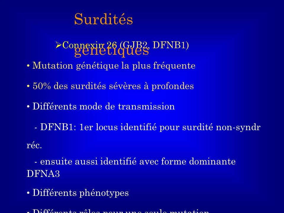 Surdités génétiques Connexin 26 (GJB2, DFNB1)