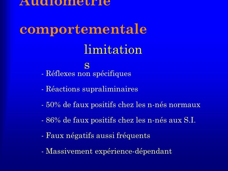 Audiométrie comportementale
