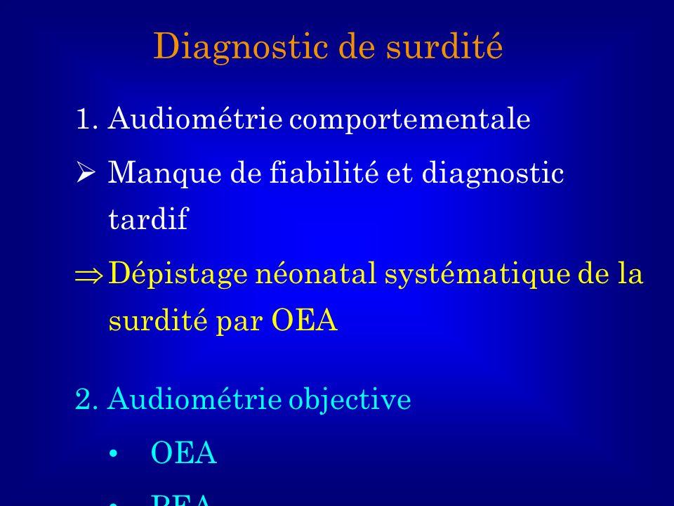 Diagnostic de surdité Audiométrie comportementale