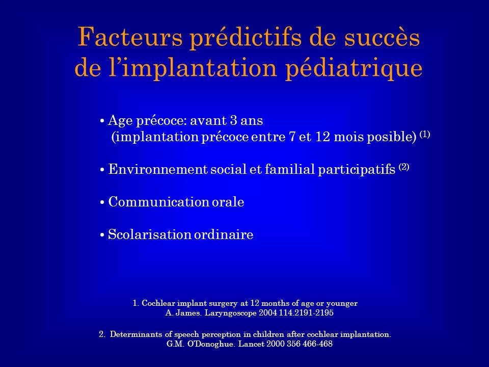 Facteurs prédictifs de succès de l'implantation pédiatrique