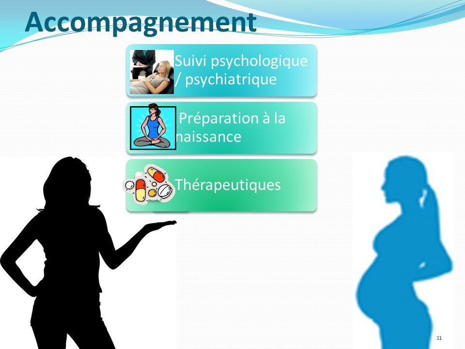 Accompagnement Suivi psychologique / psychiatrique