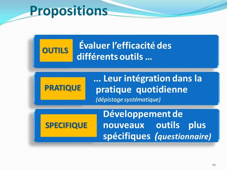 Propositions Évaluer l'efficacité des différents outils … OUTILS