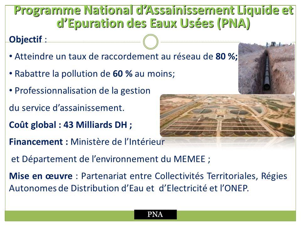 Programme National d'Assainissement Liquide et d'Epuration des Eaux Usées (PNA)