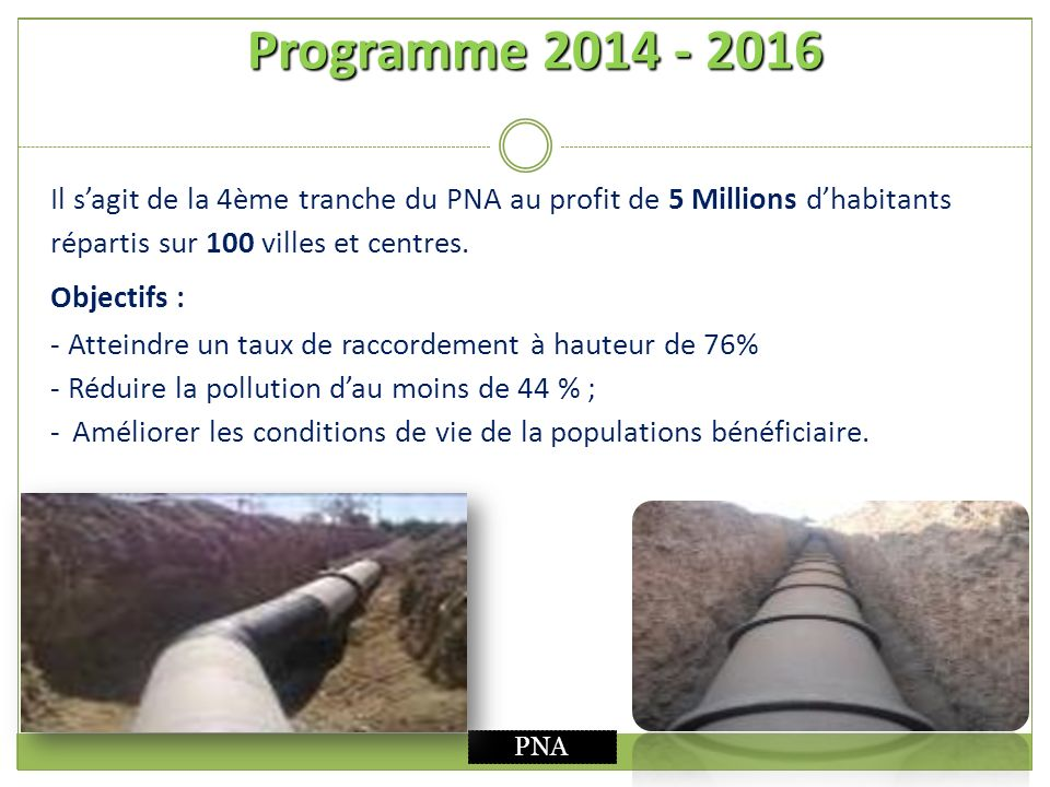 Programme 2014 - 2016 Il s'agit de la 4ème tranche du PNA au profit de 5 Millions d'habitants répartis sur 100 villes et centres.