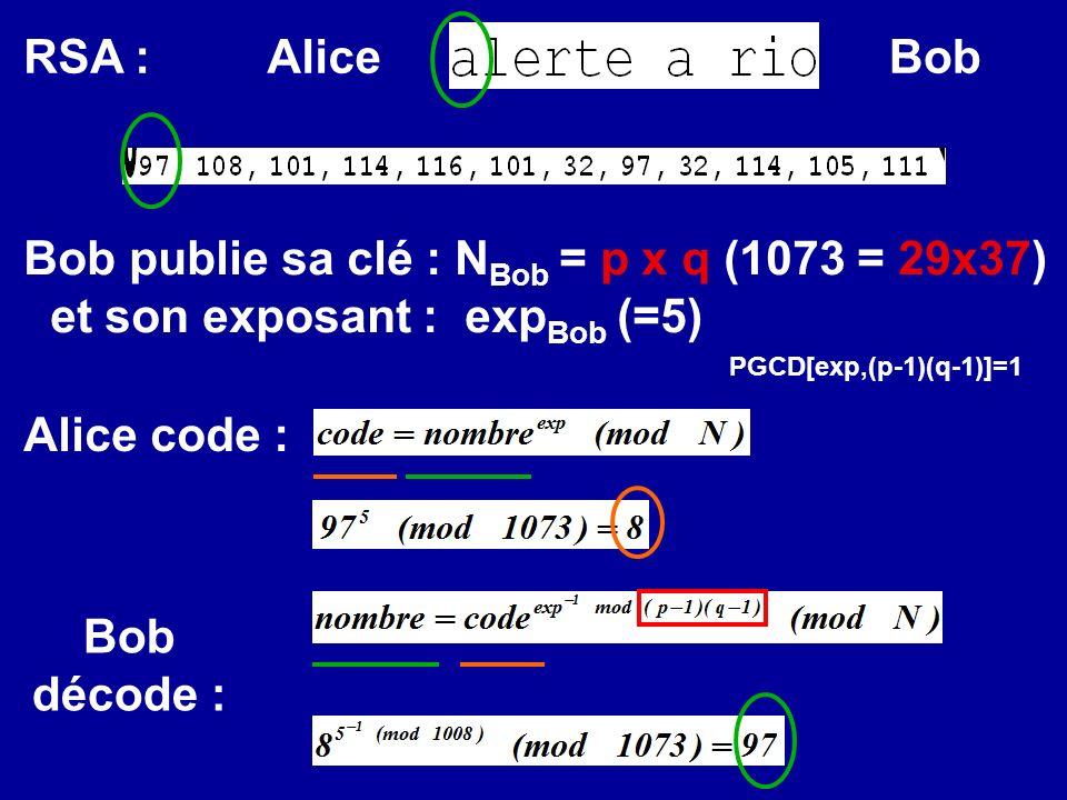Bob publie sa clé : NBob = p x q (1073 = 29x37)