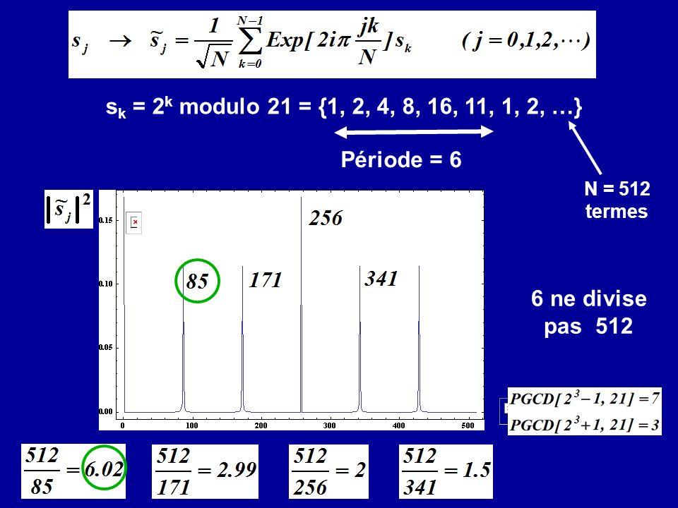 sk = 2k modulo 21 = {1, 2, 4, 8, 16, 11, 1, 2, …} Période = 6