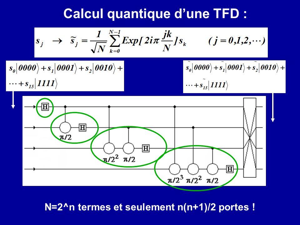 Calcul quantique d'une TFD :