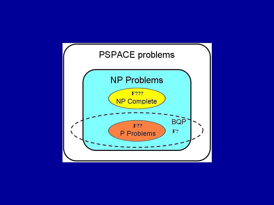 Très peu de conjectures sont démontrées dans le domaine des relations d'inclusions (strictes ou non) entre les diverses classes de complexité classiques et quantiques.