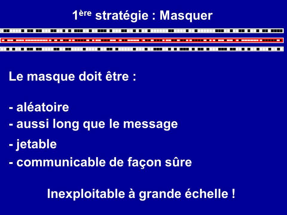 1ère stratégie : Masquer