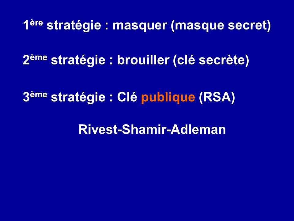 1ère stratégie : masquer (masque secret)