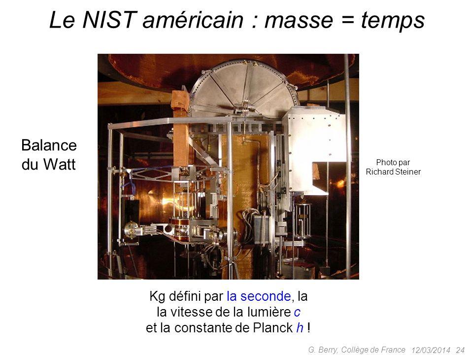 Le NIST américain : masse = temps