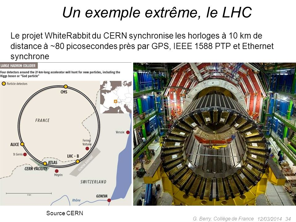 Un exemple extrême, le LHC