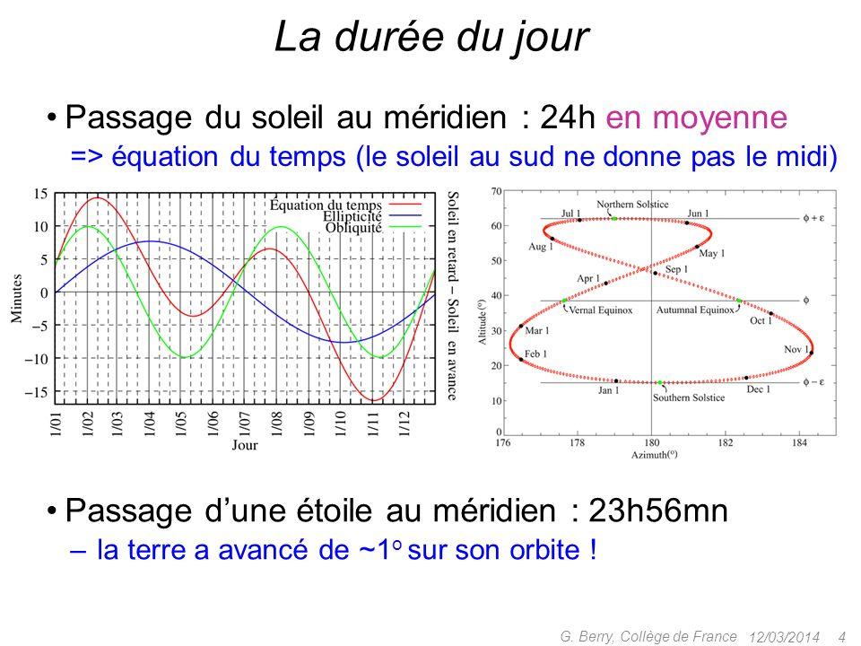 La durée du jour Passage du soleil au méridien : 24h en moyenne