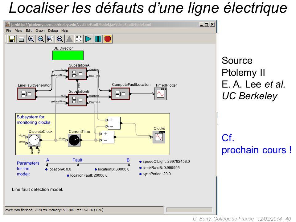 Localiser les défauts d'une ligne électrique