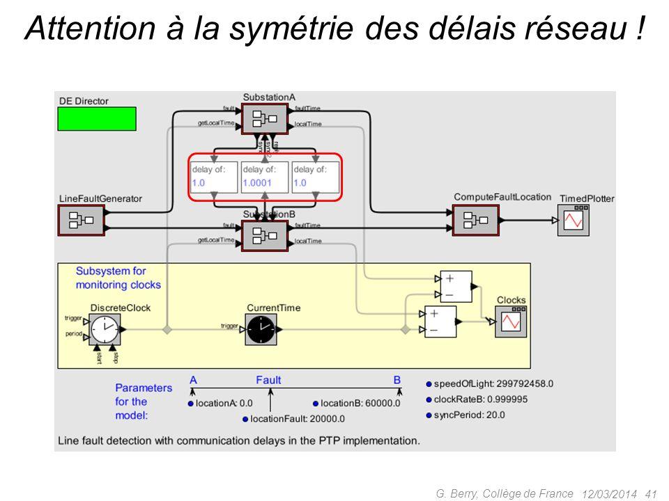 Attention à la symétrie des délais réseau !