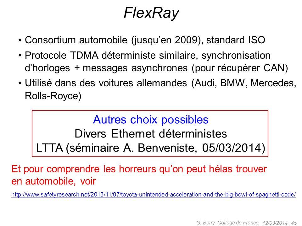 FlexRay Autres choix possibles Divers Ethernet déterministes